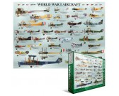 Lietadlá 1. sv. vojny